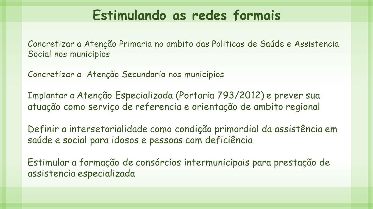 Estimulando as redes formais Concretizar a Atenção Primaria no ambito das Politicas de Saúde e Assistencia Social nos municipios Concretizar a Atenção