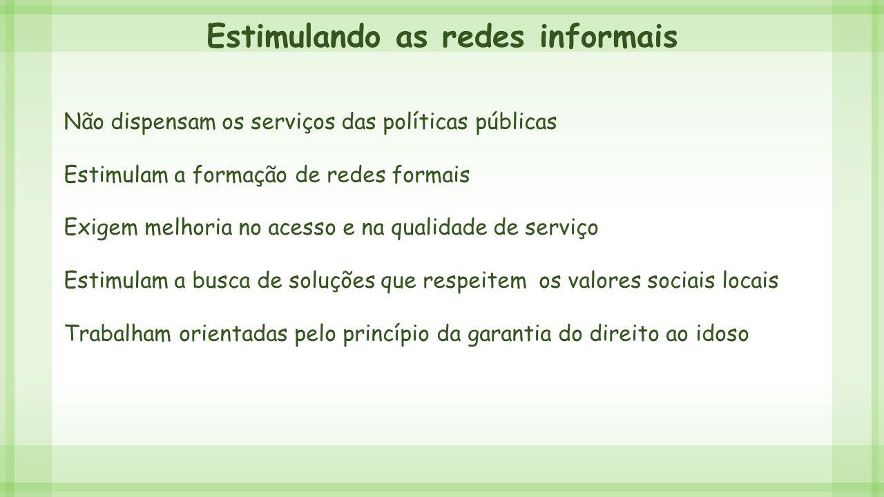 Estimulando as redes informais Não dispensam os serviços das políticas públicas Estimulam a formação de redes formais Exigem melhoria no acesso e na q