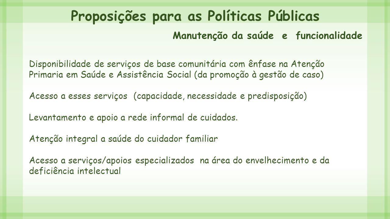 Proposições para as Políticas Públicas Manutenção da saúde e funcionalidade Disponibilidade de serviços de base comunitária com ênfase na Atenção Prim