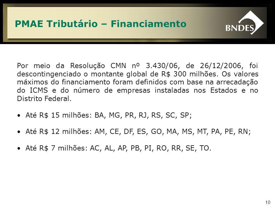 10 PMAE Tributário – Financiamento Por meio da Resolução CMN nº 3.430/06, de 26/12/2006, foi descontingenciado o montante global de R$ 300 milhões. Os