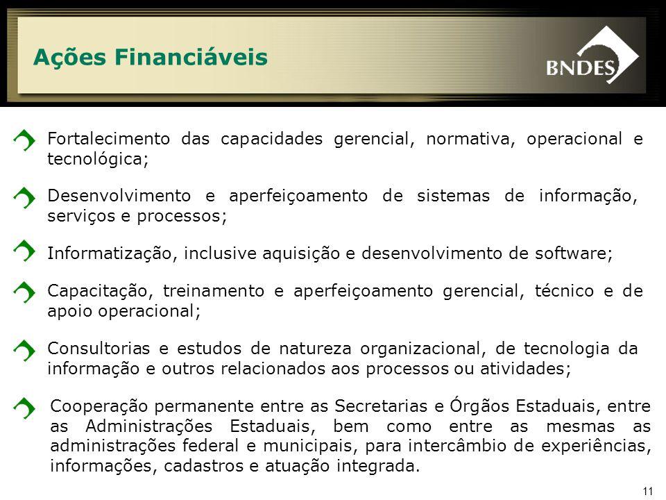 11 Ações Financiáveis Fortalecimento das capacidades gerencial, normativa, operacional e tecnológica; Desenvolvimento e aperfeiçoamento de sistemas de
