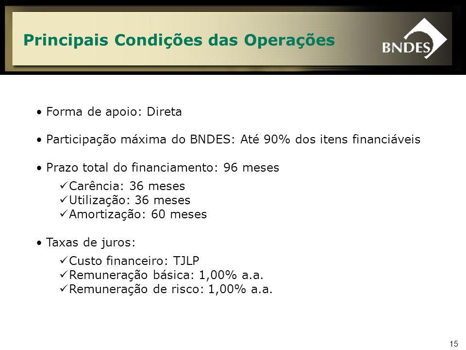 15 Principais Condições das Operações Forma de apoio: Direta Participação máxima do BNDES: Até 90% dos itens financiáveis Prazo total do financiamento