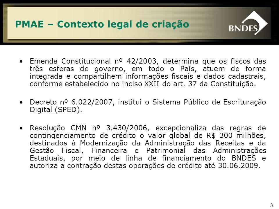 3 PMAE – Contexto legal de criação Emenda Constitucional nº 42/2003, determina que os fiscos das três esferas de governo, em todo o País, atuem de for