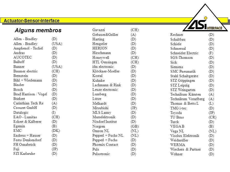 Actuator-Sensor-Interface Alguns membros Allen - Bradley (D) Allen - Bradley(USA) Amphenol - Tuchel(D) Andras(D) AUCOTEC(D) Balluff(D) Banner(USA) Baumer electric (CH) Bernstein(D) Bihl + Wiedemann(D) Binder(D) Bosch(D) Brad Harrison / Vogel(D) Bürkert(D) Carinthian Tech Re(A) Crouzet GmbH(D) Datalogic(I) EAO - Lumitas(CH) Eckert & Kälberer(D) Egemin(B) EMC(DK) Endress + Hauser(D) Festo Denkendorf(D) FH Osnabrück(D) Fuji(JP) FZI Karlsruhe(D) Gavazzi(CH) Gebauer&Griller(A) Harting(D) Hengstler(D) HERION(D) Hirschmann(D) Honeywell(CH) HTL Oensingen(CH) ifm electronic(D) Klöckner-Moeller(D) Kostal(D) Kuhnke(D) Lachmann & Rink(D) Leuze electronic(D) Lumberg(D) Lütze(D) Melhardt(D) Mitsubishi(JP) MLS Lanny(D) Murrelektronik(D) Nixdorf Institut(D) Norgren(GB) Omron NL(NL) Pepperl + Fuchs NL(NL) Pepperl + Fuchs(D) Phoenix Contact(D) Puls(D) Pulsotronic(D) Rechner(D) Schaltbau(D) Schiele(D) Schmersal(D) Schneider Electric(F) SGS-Thomson(D) Sick(D) Siemens(D) SMC Pneumatik(D) Stahl Schaltgeräte(D) STZ Göppingen(D) STZ Leipzig(D) STZ Weingarten(D) Technikum Kärnten(A) Technikum Vorarlberg(A) Thomas & Betts L(L) TMG i-tec(D) Toyoda(JP) TU Brno(CR) Turck(D) VEGA B(B) Vega NL(NL) Visolux Elektronik(D) Weidmüller(D) WERMA(D) Wiechers & Partner(D) Wöhner(D)
