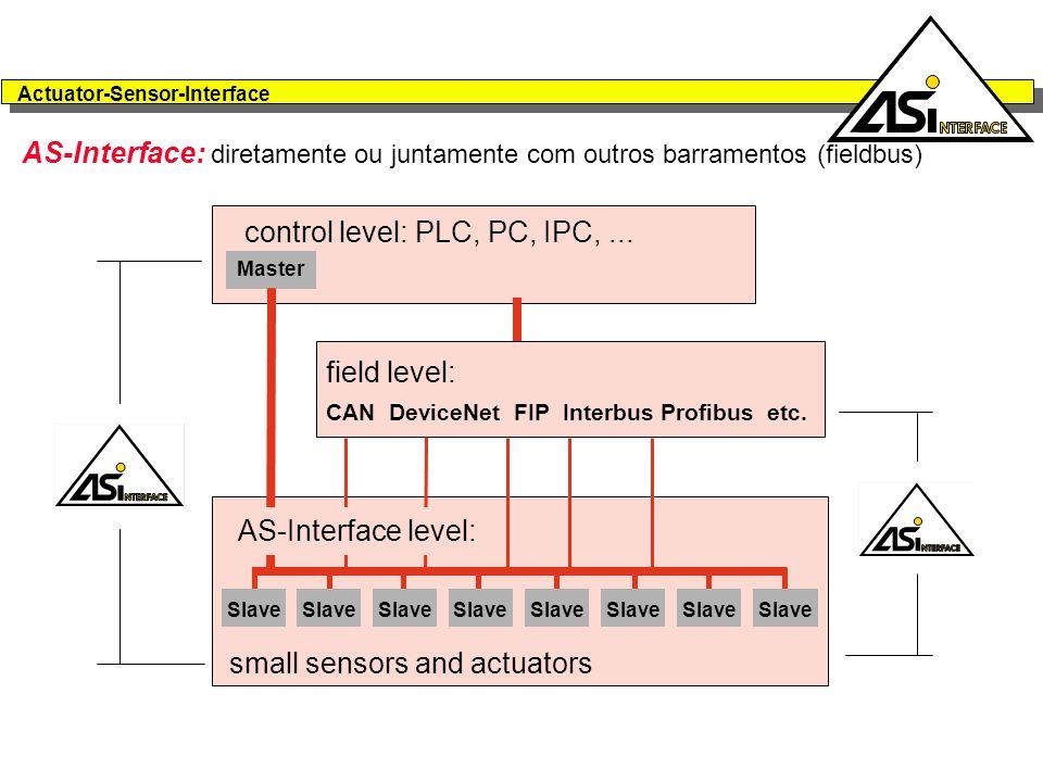 Actuator-Sensor-Interface AS-Interface: diretamente ou juntamente com outros barramentos (fieldbus) Slave Master CAN DeviceNet FIP Interbus Profibus etc.