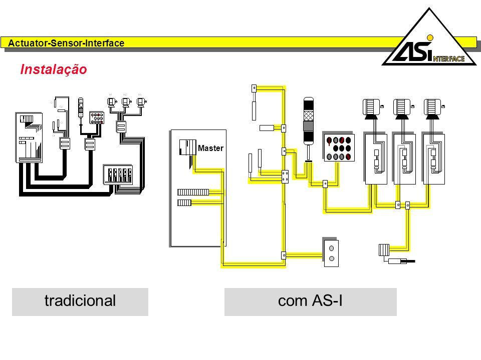 Actuator-Sensor-Interface Instalação Master tradicionalcom AS-I