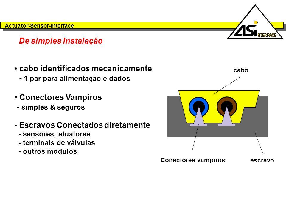 Actuator-Sensor-Interface De simples Instalação cabo identificados mecanicamente - 1 par para alimentação e dados Conectores Vampiros - simples & seguros Escravos Conectados diretamente - sensores, atuatores - terminais de válvulas - outros modulos escravo Conectores vampiros cabo
