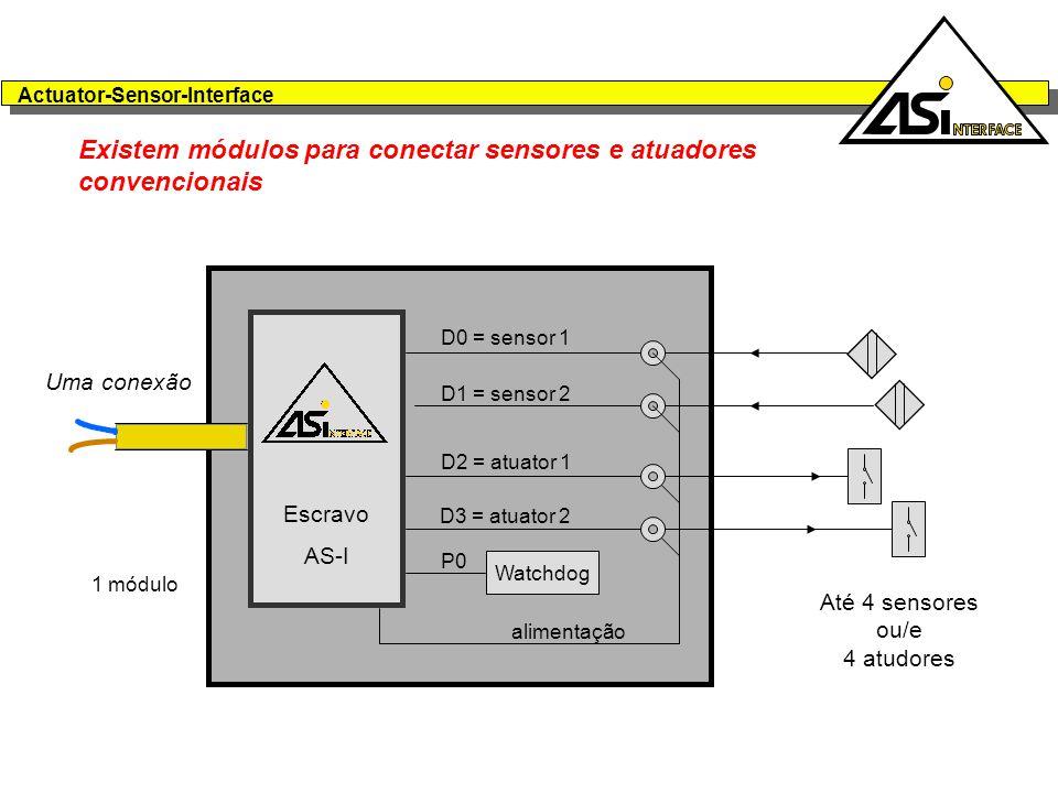 Actuator-Sensor-Interface D0 = sensor 1 D1 = sensor 2 D2 = atuator 1 D3 = atuator 2 P0 Até 4 sensores ou/e 4 atudores alimentação Escravo AS-I 1 módulo Uma conexão Watchdog Existem módulos para conectar sensores e atuadores convencionais