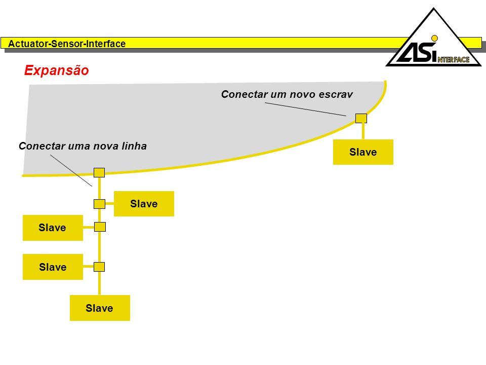 Actuator-Sensor-Interface simple ! Expansão Slave Conectar um novo escrav Conectar uma nova linha