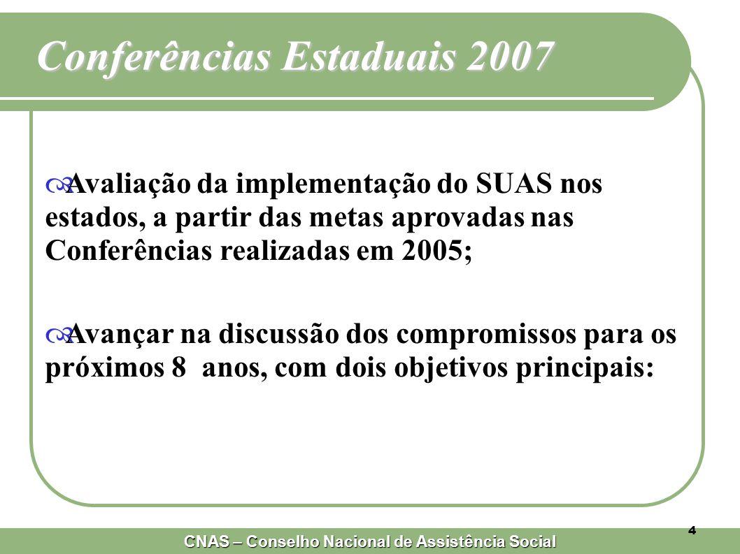 CNAS – Conselho Nacional de Assistência Social 4 Conferências Estaduais 2007  Avaliação da implementação do SUAS nos estados, a partir das metas aprovadas nas Conferências realizadas em 2005;  Avançar na discussão dos compromissos para os próximos 8 anos, com dois objetivos principais: