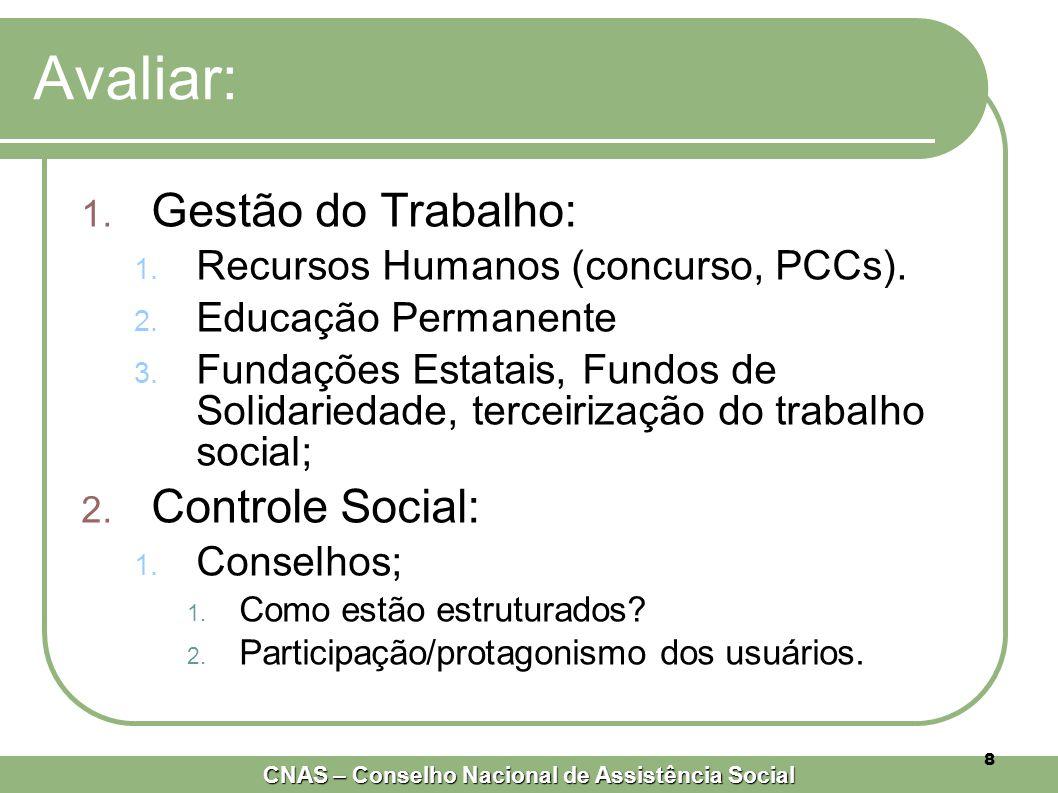 CNAS – Conselho Nacional de Assistência Social 8 Avaliar: 1.