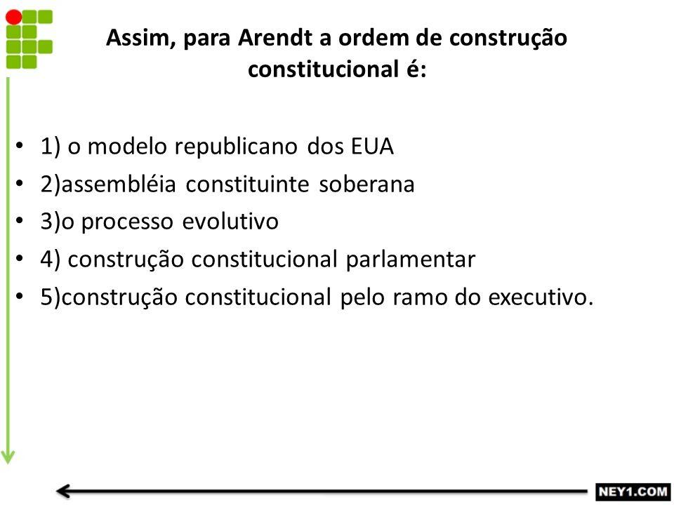 Assim, para Arendt a ordem de construção constitucional é: 1) o modelo republicano dos EUA 2)assembléia constituinte soberana 3)o processo evolutivo 4