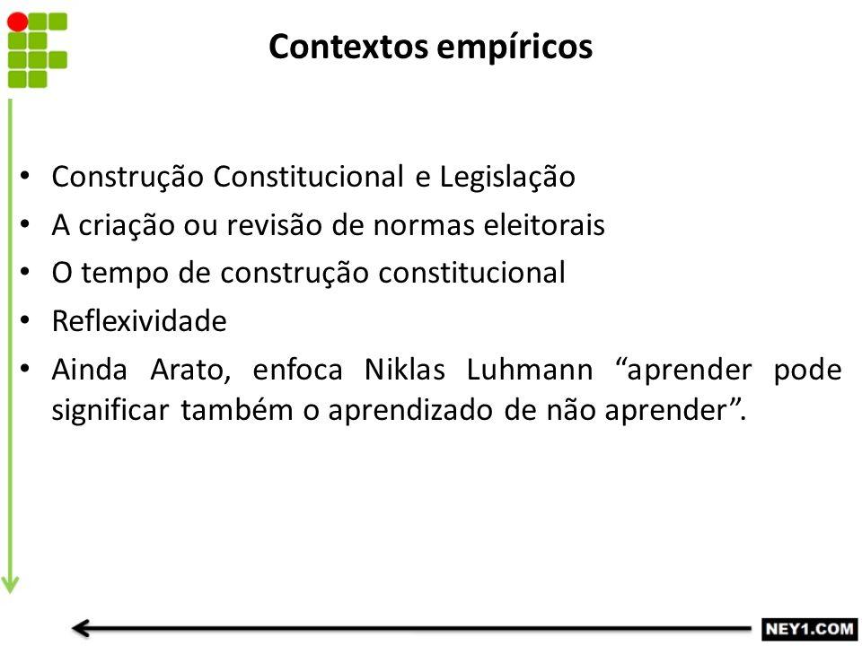 Contextos empíricos Construção Constitucional e Legislação A criação ou revisão de normas eleitorais O tempo de construção constitucional Reflexividad