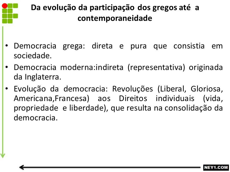 Da evolução da participação dos gregos até a contemporaneidade Democracia grega: direta e pura que consistia em sociedade. Democracia moderna:indireta