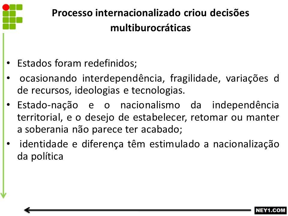 Processo internacionalizado criou decisões multiburocráticas Estados foram redefinidos; ocasionando interdependência, fragilidade, variações d de recu