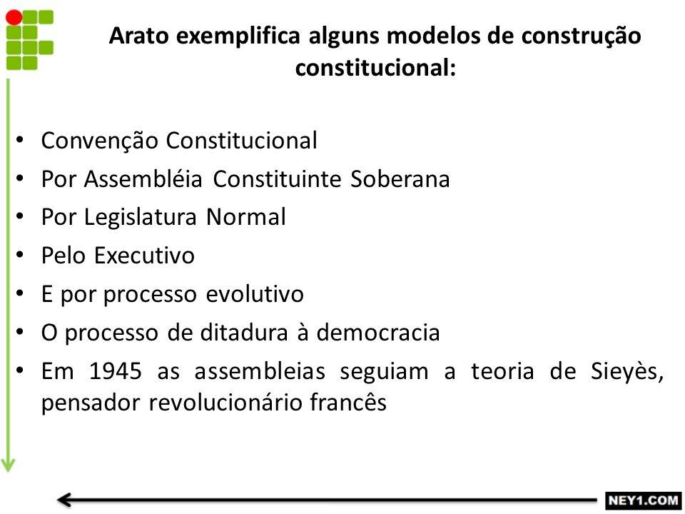Arato exemplifica alguns modelos de construção constitucional: Convenção Constitucional Por Assembléia Constituinte Soberana Por Legislatura Normal Pe