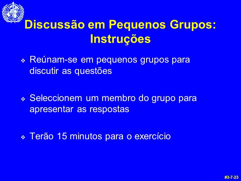 Discussão em Pequenos Grupos: Instruções  Reúnam-se em pequenos grupos para discutir as questões  Seleccionem um membro do grupo para apresentar as respostas  Terão 15 minutos para o exercício #3-7-23