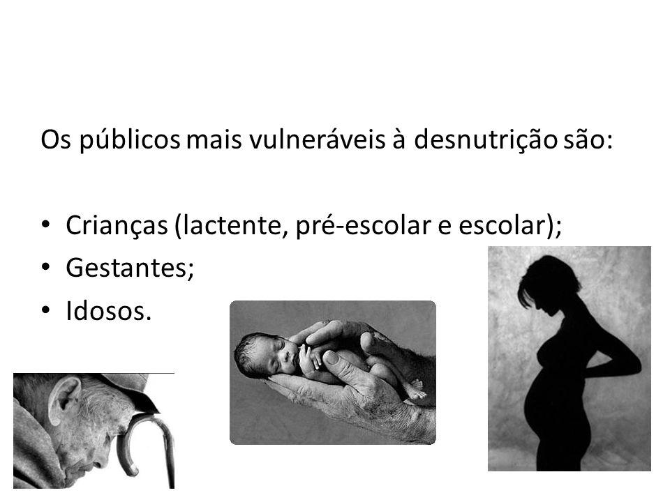 Os públicos mais vulneráveis à desnutrição são: Crianças (lactente, pré-escolar e escolar); Gestantes; Idosos.