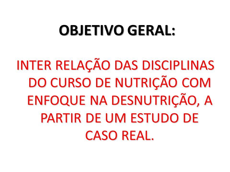 OBJETIVO GERAL: OBJETIVO GERAL: INTER RELAÇÃO DAS DISCIPLINAS DO CURSO DE NUTRIÇÃO COM ENFOQUE NA DESNUTRIÇÃO, A PARTIR DE UM ESTUDO DE CASO REAL.