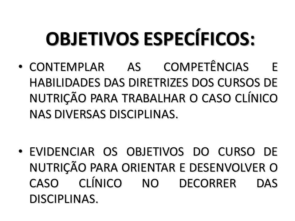 OBJETIVOS ESPECÍFICOS: OBJETIVOS ESPECÍFICOS: CONTEMPLAR AS COMPETÊNCIAS E HABILIDADES DAS DIRETRIZES DOS CURSOS DE NUTRIÇÃO PARA TRABALHAR O CASO CLÍNICO NAS DIVERSAS DISCIPLINAS.