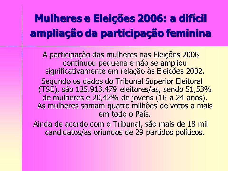 Mulheres e Eleições 2006: a difícil ampliação da participação feminina A participação das mulheres nas Eleições 2006 continuou pequena e não se amplio