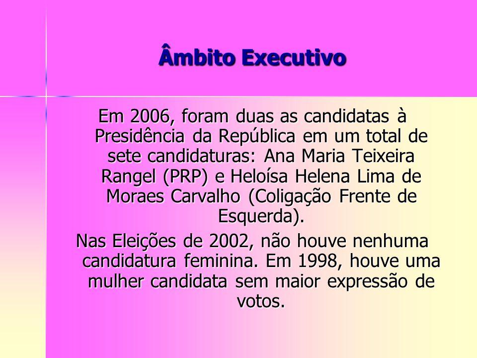 Âmbito Executivo Em 2006, foram duas as candidatas à Presidência da República em um total de sete candidaturas: Ana Maria Teixeira Rangel (PRP) e Helo