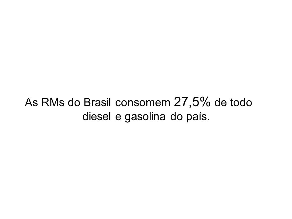 As RMs do Brasil consomem 27,5% de todo diesel e gasolina do país.