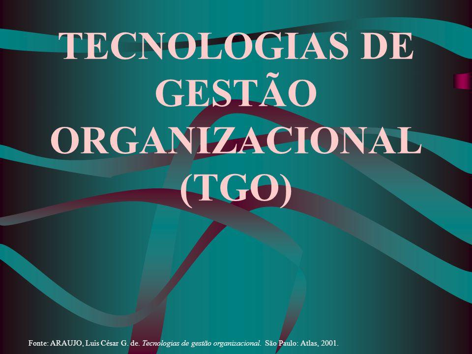 TECNOLOGIAS DE GESTÃO ORGANIZACIONAL (TGO) Fonte: ARAUJO, Luis César G.
