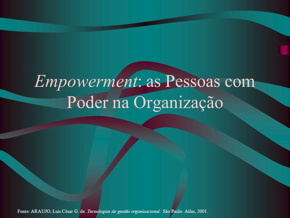 Empowerment: as Pessoas com Poder na Organização Fonte: ARAUJO, Luis César G.