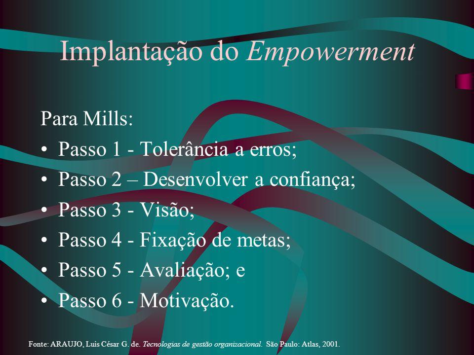 Implantação do Empowerment Para Mills: Passo 1 - Tolerância a erros; Passo 2 – Desenvolver a confiança; Passo 3 - Visão; Passo 4 - Fixação de metas; Passo 5 - Avaliação; e Passo 6 - Motivação.