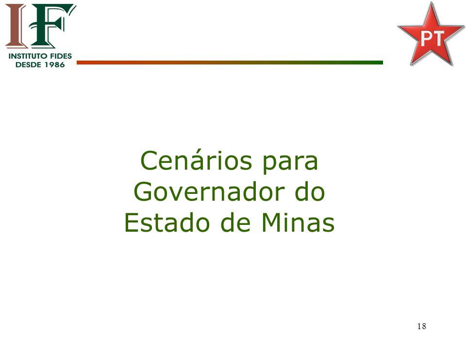 18 Cenários para Governador do Estado de Minas