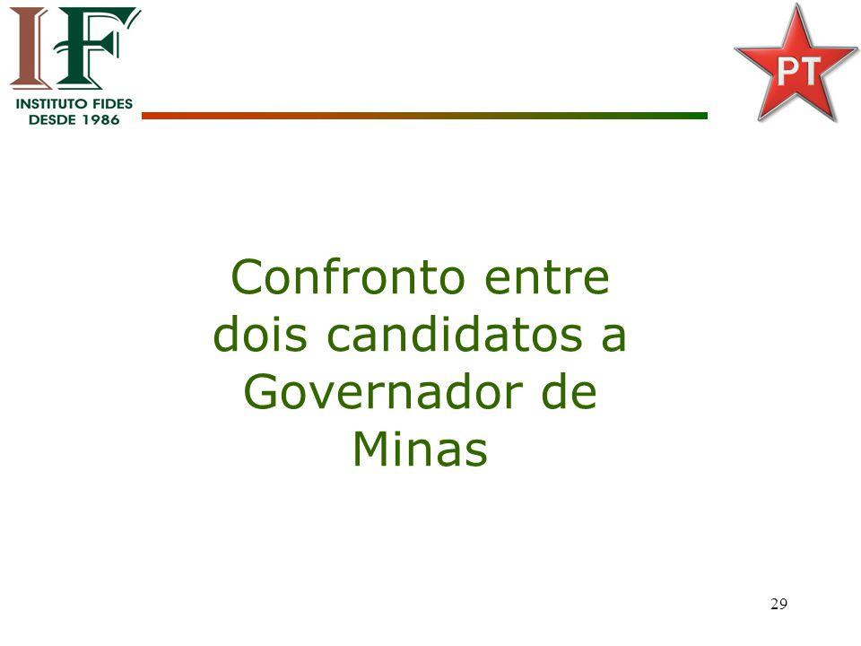 29 Confronto entre dois candidatos a Governador de Minas