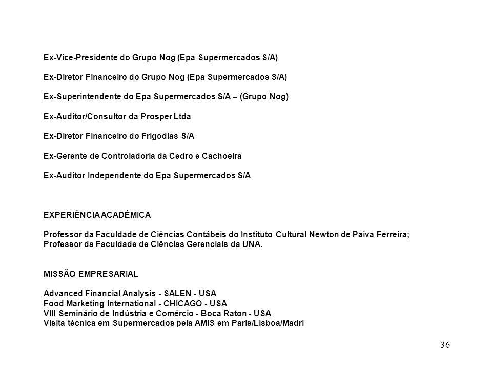 36 Ex-Vice-Presidente do Grupo Nog (Epa Supermercados S/A) Ex-Diretor Financeiro do Grupo Nog (Epa Supermercados S/A) Ex-Superintendente do Epa Supermercados S/A – (Grupo Nog) Ex-Auditor/Consultor da Prosper Ltda Ex-Diretor Financeiro do Frigodias S/A Ex-Gerente de Controladoria da Cedro e Cachoeira Ex-Auditor Independente do Epa Supermercados S/A EXPERIÊNCIA ACADÊMICA Professor da Faculdade de Ciências Contábeis do Instituto Cultural Newton de Paiva Ferreira; Professor da Faculdade de Ciências Gerenciais da UNA.