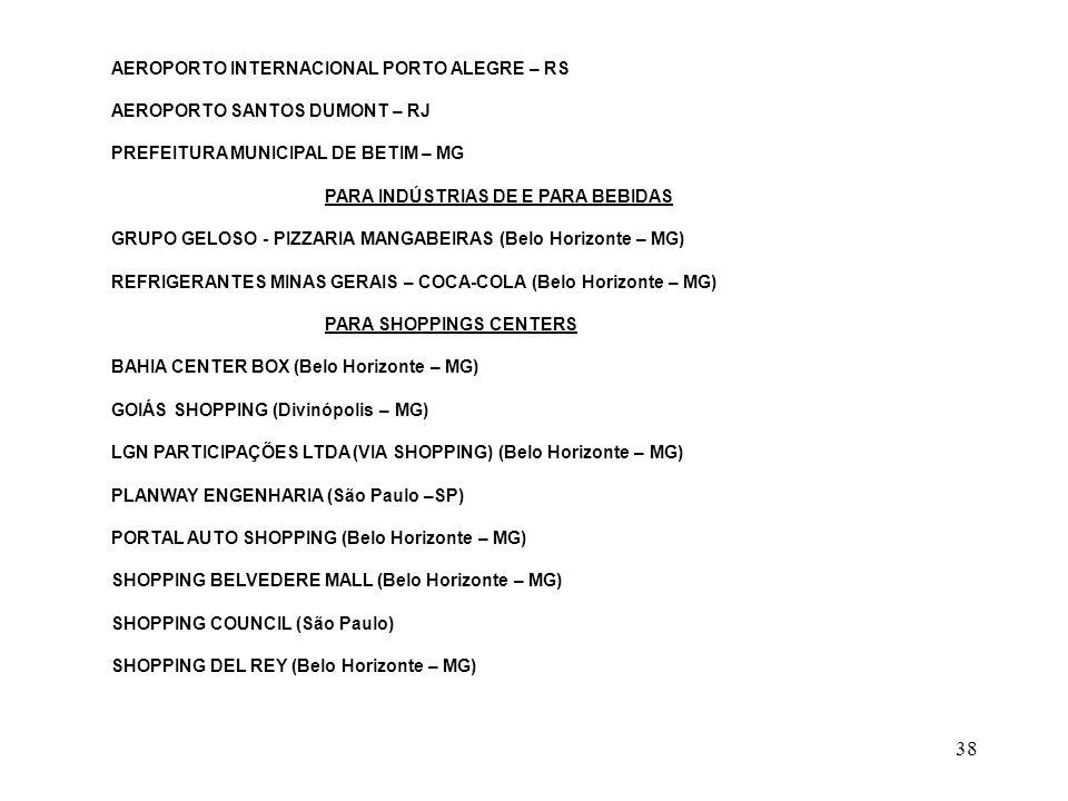 38 AEROPORTO INTERNACIONAL PORTO ALEGRE – RS AEROPORTO SANTOS DUMONT – RJ PREFEITURA MUNICIPAL DE BETIM – MG PARA INDÚSTRIAS DE E PARA BEBIDAS GRUPO GELOSO - PIZZARIA MANGABEIRAS (Belo Horizonte – MG) REFRIGERANTES MINAS GERAIS – COCA-COLA (Belo Horizonte – MG) PARA SHOPPINGS CENTERS BAHIA CENTER BOX (Belo Horizonte – MG) GOIÁS SHOPPING (Divinópolis – MG) LGN PARTICIPAÇÕES LTDA (VIA SHOPPING) (Belo Horizonte – MG) PLANWAY ENGENHARIA (São Paulo –SP) PORTAL AUTO SHOPPING (Belo Horizonte – MG) SHOPPING BELVEDERE MALL (Belo Horizonte – MG) SHOPPING COUNCIL (São Paulo) SHOPPING DEL REY (Belo Horizonte – MG)