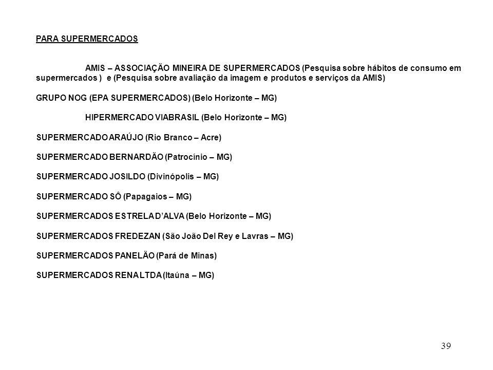 39 PARA SUPERMERCADOS AMIS – ASSOCIAÇÃO MINEIRA DE SUPERMERCADOS (Pesquisa sobre hábitos de consumo em supermercados ) e (Pesquisa sobre avaliação da imagem e produtos e serviços da AMIS) GRUPO NOG (EPA SUPERMERCADOS) (Belo Horizonte – MG) HIPERMERCADO VIABRASIL (Belo Horizonte – MG) SUPERMERCADO ARAÚJO (Rio Branco – Acre) SUPERMERCADO BERNARDÃO (Patrocínio – MG) SUPERMERCADO JOSILDO (Divinópolis – MG) SUPERMERCADO SÔ (Papagaios – MG) SUPERMERCADOS ESTRELA D'ALVA (Belo Horizonte – MG) SUPERMERCADOS FREDEZAN (São João Del Rey e Lavras – MG) SUPERMERCADOS PANELÃO (Pará de Minas) SUPERMERCADOS RENA LTDA (Itaúna – MG)