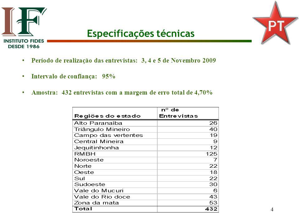 4 Período de realização das entrevistas: 3, 4 e 5 de Novembro 2009 Intervalo de confiança: 95% Amostra: 432 entrevistas com a margem de erro total de 4,70% Especificações técnicas