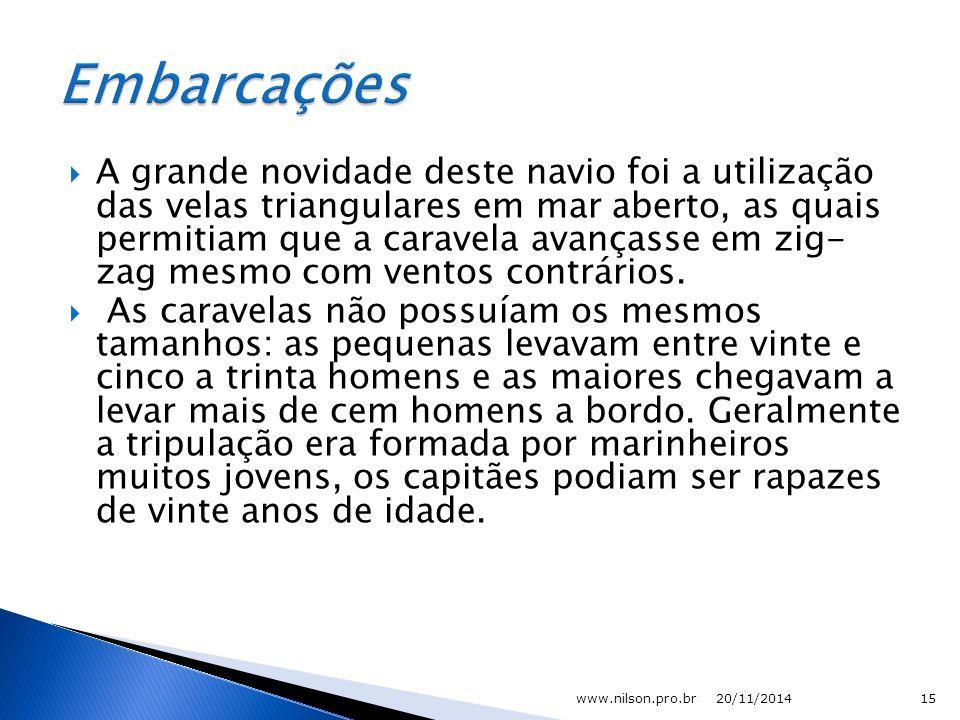 20/11/201414www.nilson.pro.br