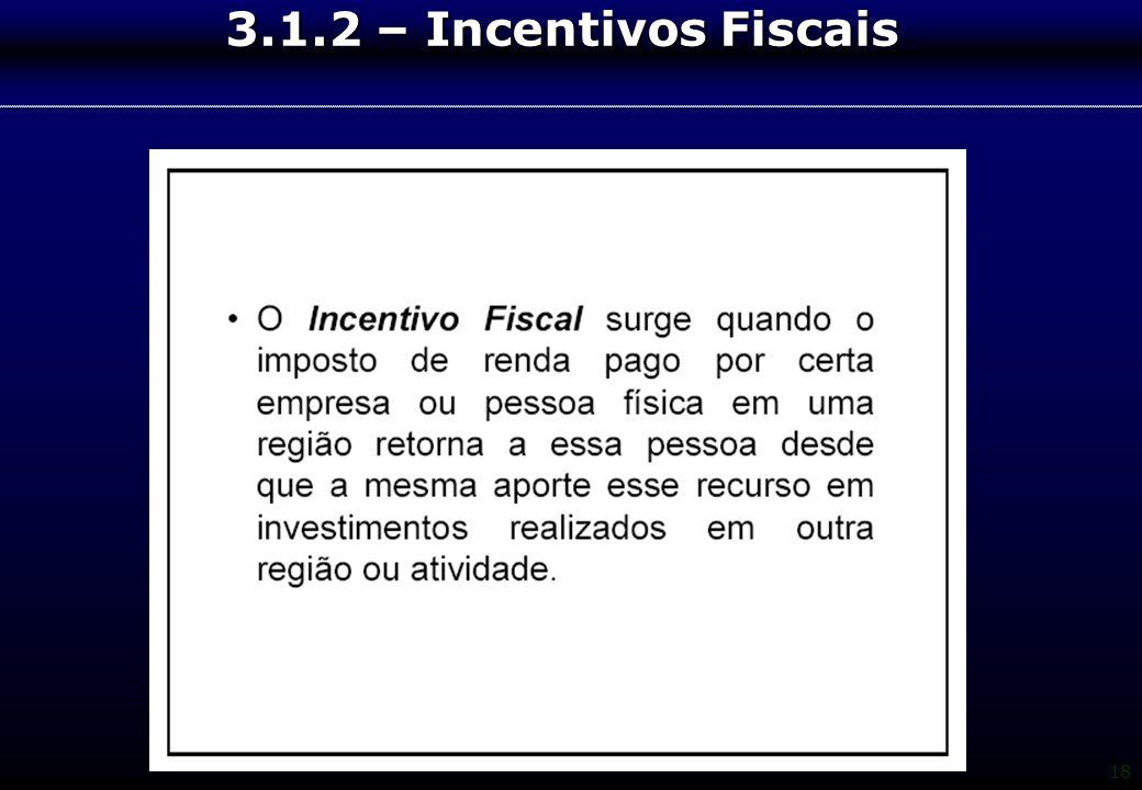 18 3.1.2 – Incentivos Fiscais
