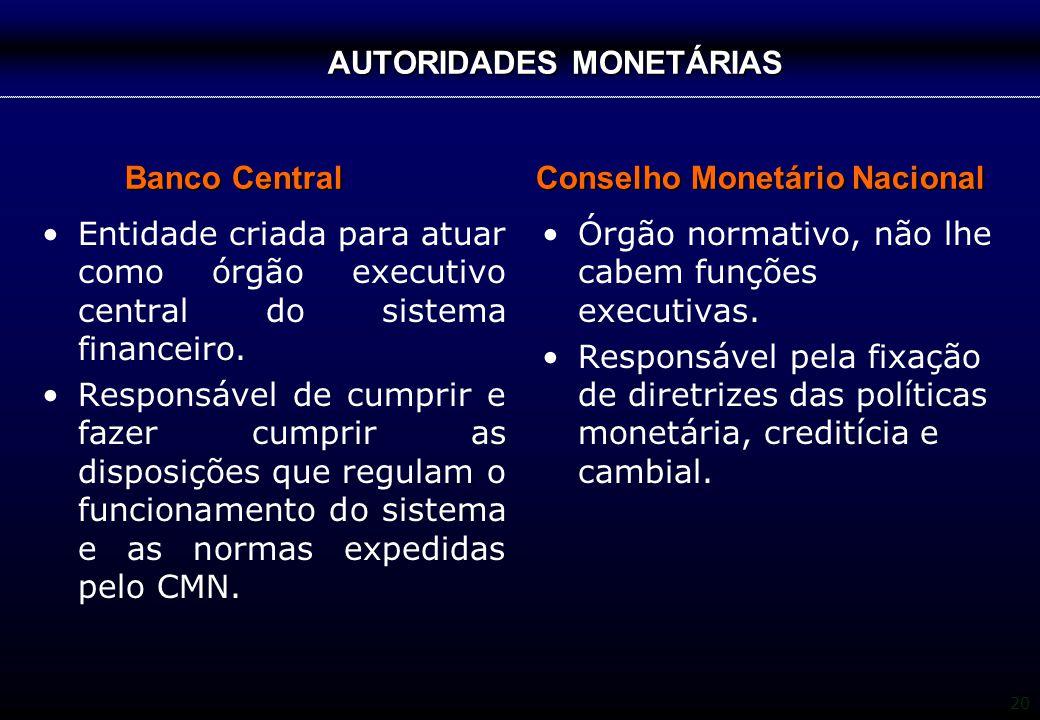 20 AUTORIDADES MONETÁRIAS Banco Central Conselho Monetário Nacional Entidade criada para atuar como órgão executivo central do sistema financeiro. Res