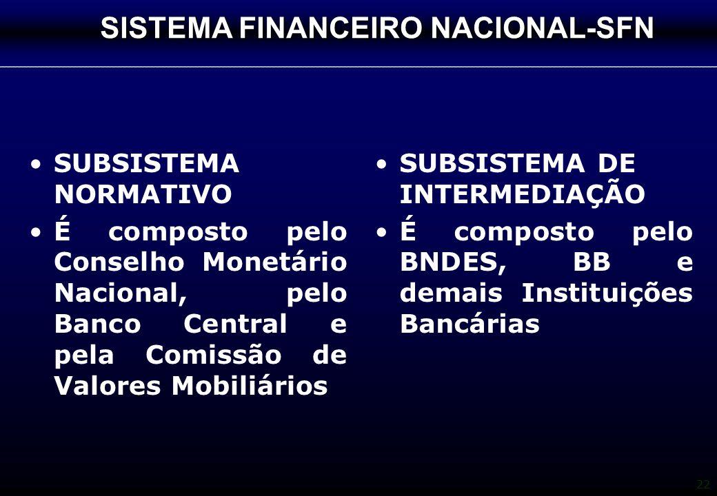 22 SISTEMA FINANCEIRO NACIONAL-SFN SUBSISTEMA NORMATIVO É composto pelo Conselho Monetário Nacional, pelo Banco Central e pela Comissão de Valores Mob