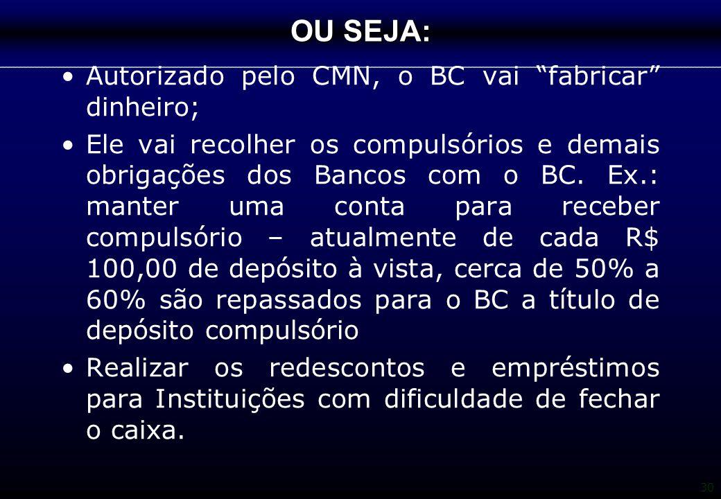 """30 OU SEJA: Autorizado pelo CMN, o BC vai """"fabricar"""" dinheiro; Ele vai recolher os compulsórios e demais obrigações dos Bancos com o BC. Ex.: manter u"""