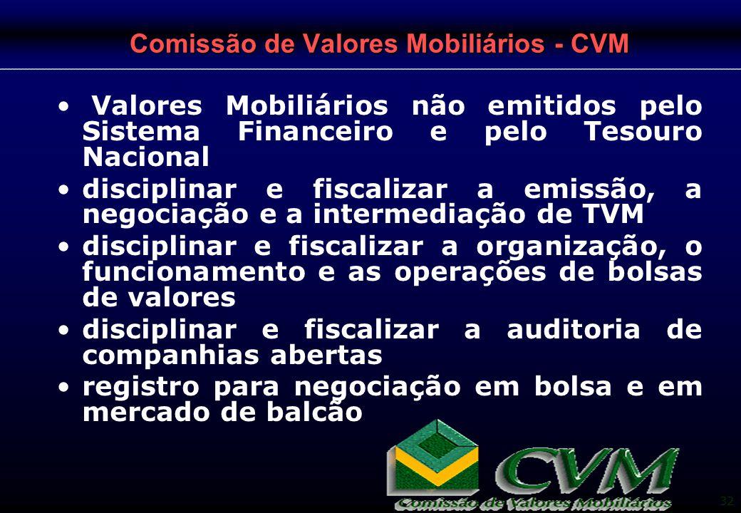 32 Comissão de Valores Mobiliários - CVM Valores Mobiliários não emitidos pelo Sistema Financeiro e pelo Tesouro Nacional disciplinar e fiscalizar a e