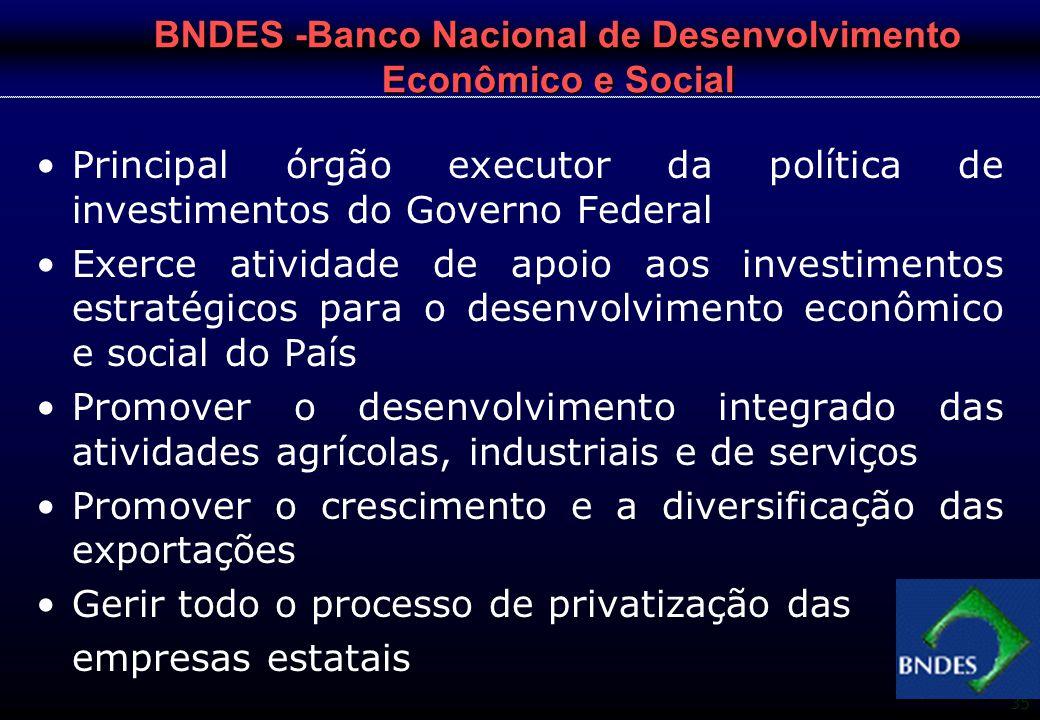 35 BNDES -Banco Nacional de Desenvolvimento Econômico e Social Principal órgão executor da política de investimentos do Governo Federal Exerce ativida