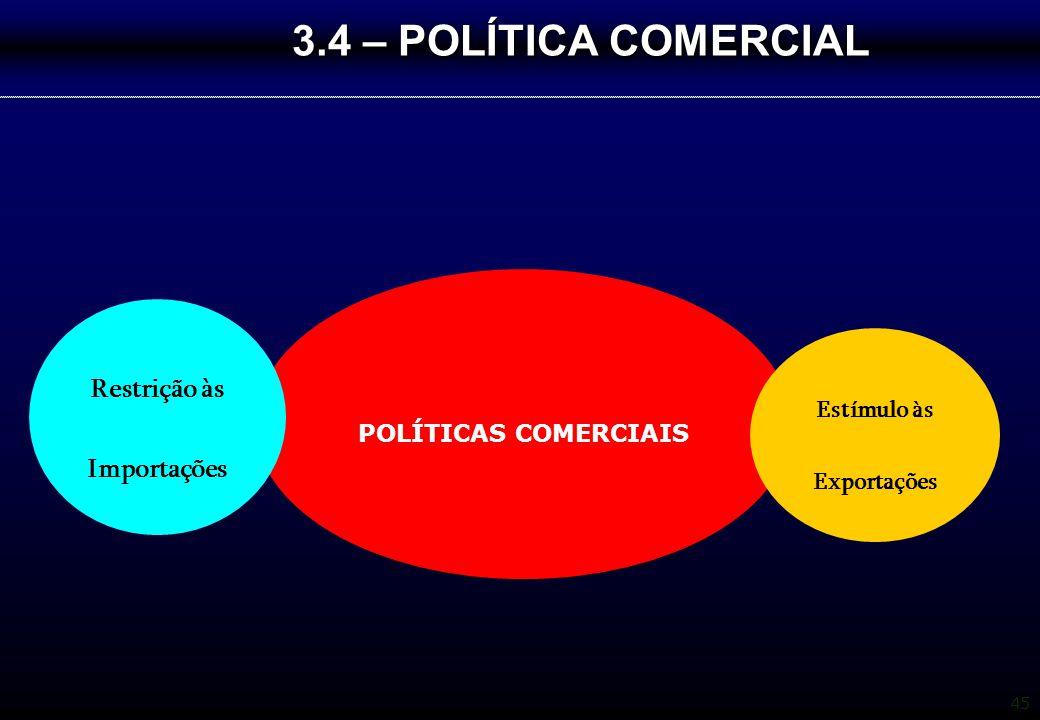 45 3.4 – POLÍTICA COMERCIAL POLÍTICAS COMERCIAIS Estímulo às Exportações Restrição às Importações