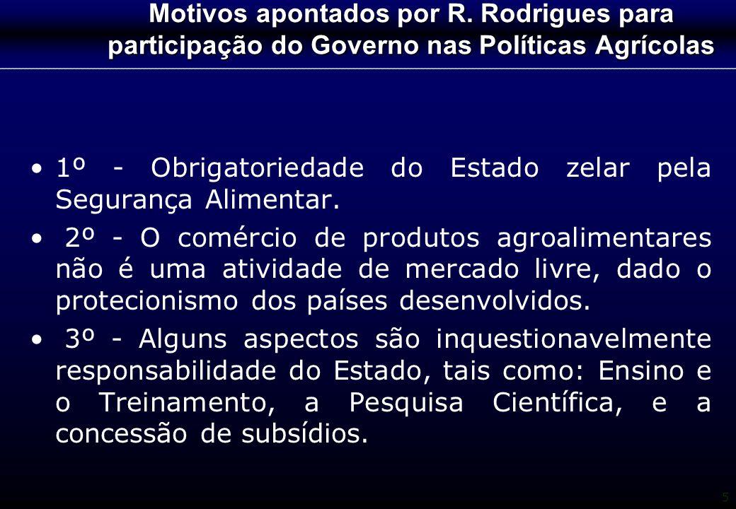 5 Motivos apontados por R. Rodrigues para participação do Governo nas Políticas Agrícolas 1º - Obrigatoriedade do Estado zelar pela Segurança Alimenta