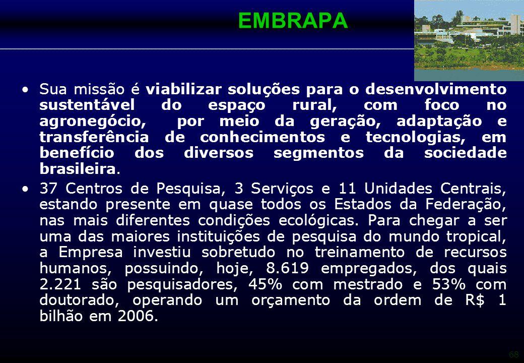 68 EMBRAPA Sua missão é viabilizar soluções para o desenvolvimento sustentável do espaço rural, com foco no agronegócio, por meio da geração, adaptaçã