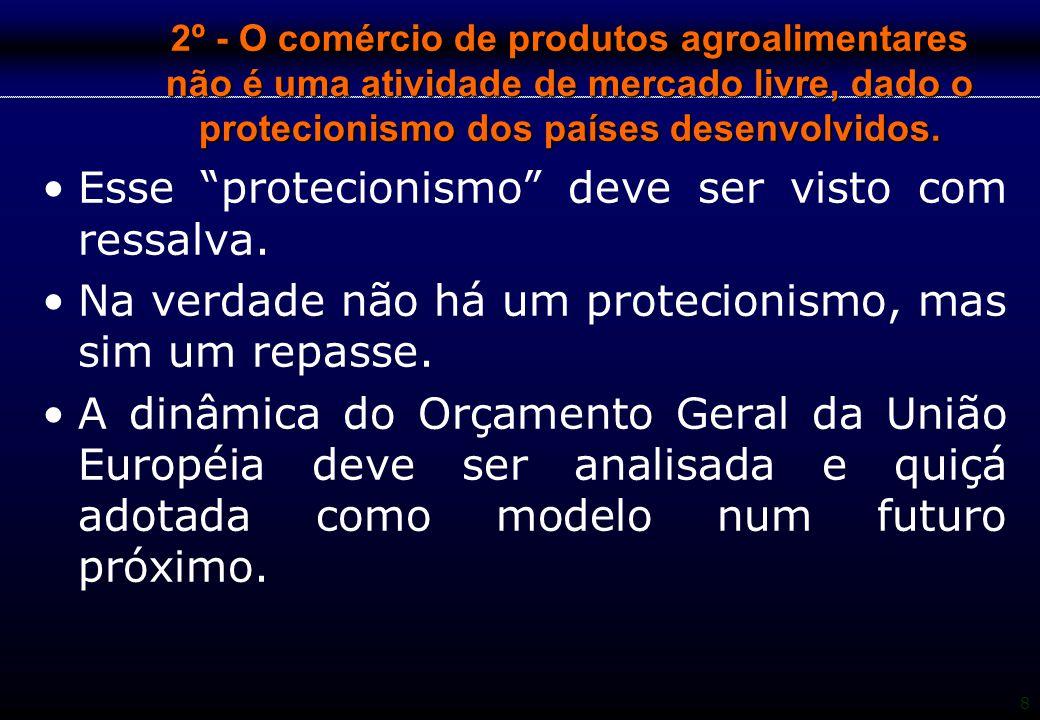 """8 2º - O comércio de produtos agroalimentares não é uma atividade de mercado livre, dado o protecionismo dos países desenvolvidos. Esse """"protecionismo"""