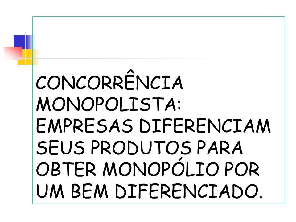 CONCORRÊNCIA MONOPOLISTA: EMPRESAS DIFERENCIAM SEUS PRODUTOS PARA OBTER MONOPÓLIO POR UM BEM DIFERENCIADO.