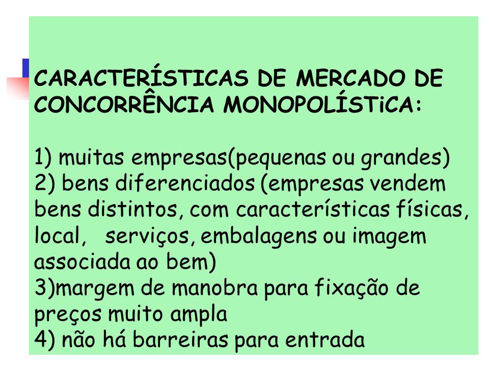 CARACTERÍSTICAS DE MERCADO DE CONCORRÊNCIA MONOPOLÍSTiCA: 1) muitas empresas(pequenas ou grandes) 2) bens diferenciados (empresas vendem bens distinto