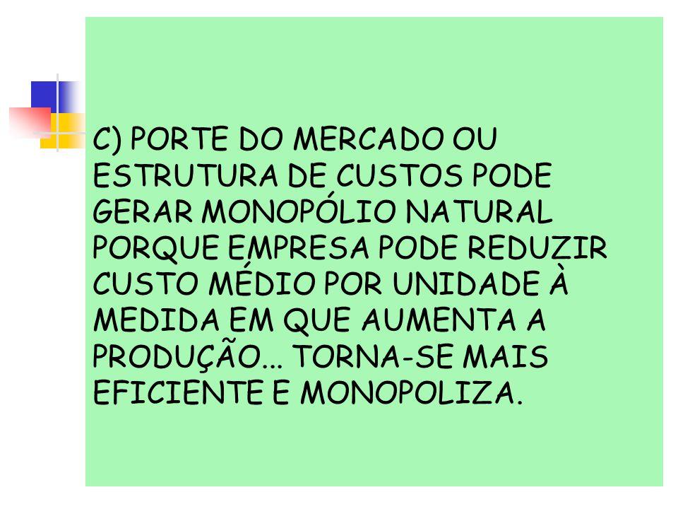 C) PORTE DO MERCADO OU ESTRUTURA DE CUSTOS PODE GERAR MONOPÓLIO NATURAL PORQUE EMPRESA PODE REDUZIR CUSTO MÉDIO POR UNIDADE À MEDIDA EM QUE AUMENTA A PRODUÇÃO...